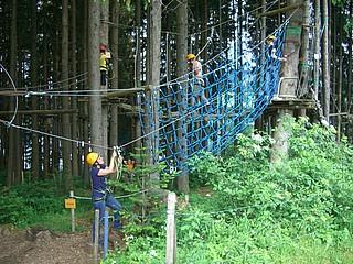 Kletterpark-Ranking 2020
